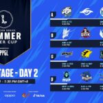 2021 Wild Rift: SEA Icon Series – Summer Super Cup – Group Stage Day 2